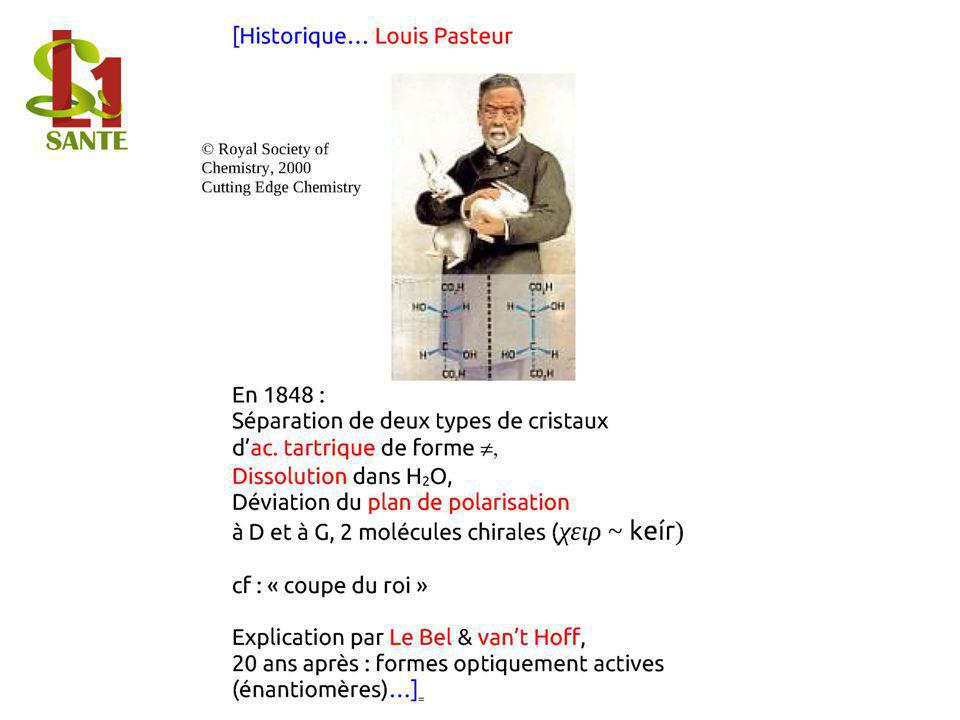 [Historique… Louis Pasteur © Royal Society of Chemistry, 2000 Cutting Edge Chemistry